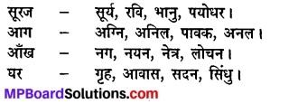 MP Board Class 8th Hindi Sugam Bharti Solutions Chapter 18 दीप से दीप जले 3
