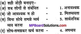 MP Board Class 8th Hindi Sugam Bharti Solutions Chapter 20 बूँद-बूँद से ही घड़ा भरता है 1