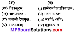 MP Board Class 8th Sanskrit Solutions Chapter 12 चित्रकूटम् 1
