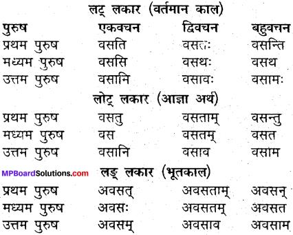 MP Board Class 9th Sanskrit व्याकरण धातु और क्रिया img-11