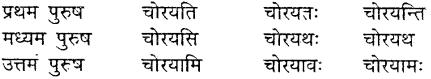 MP Board Class 9th Sanskrit व्याकरण धातु और क्रिया img-20