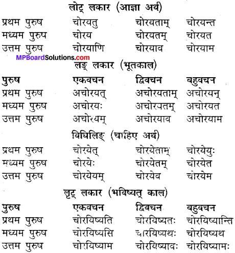 MP Board Class 9th Sanskrit व्याकरण धातु और क्रिया img-21
