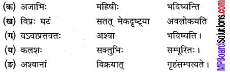 MP Board Class 9th Sanskrit Solutions Chapter 2 अलसस्य स्वप्न img-4