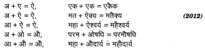 UP Board Solutions for Class 12 Sahityik Hindi सन्धि img 3