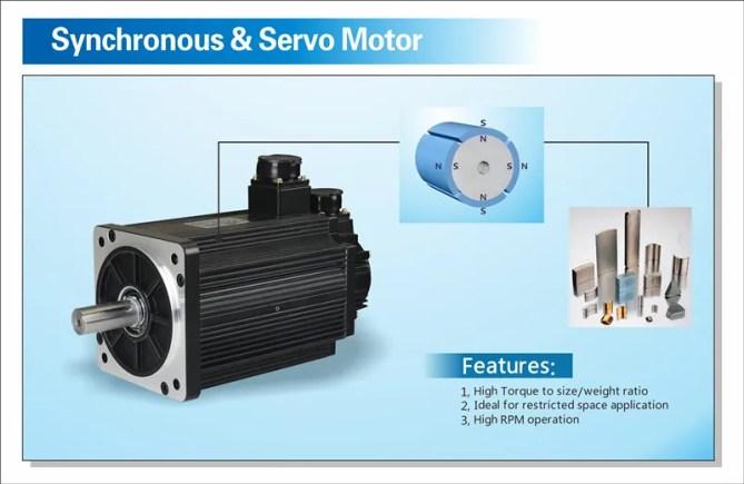 Magnet Applications Industrial Motor