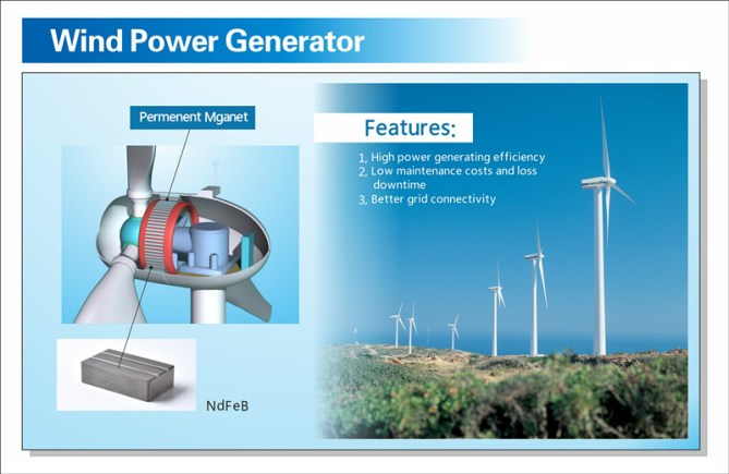 Magnet Applications Wind Turbine