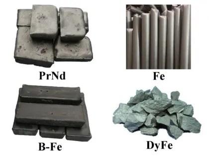 neodymium magnet element