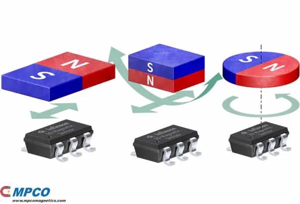 3D low power magnetic sensors