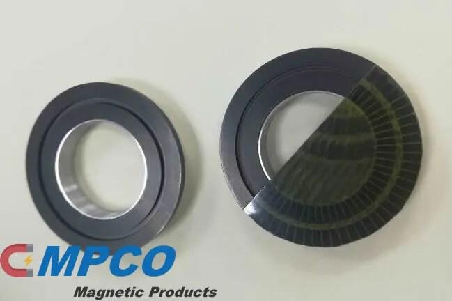 Encoder Multi-pole Magnetic Ring