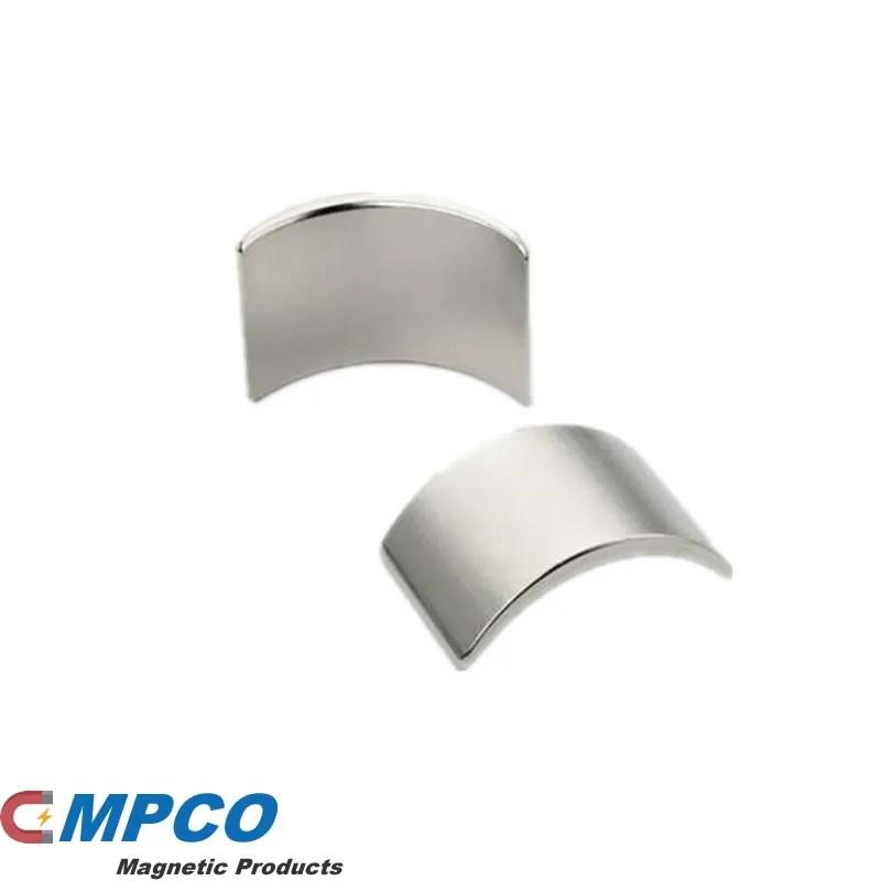 Segment Neodymium Iron Boron Magnets in Motor Applications