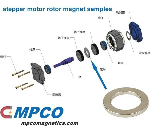 stepper motor rotor magnet samples