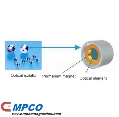 Magnet of Optical isolator in the field of communication