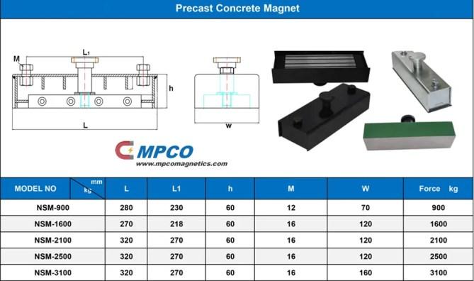 Shuttering Magnet for Precast Formwork Dimensions