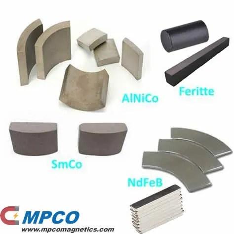 Permanent Magnet Types