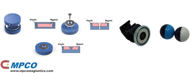 Other Options Plastic integrated covered magnets