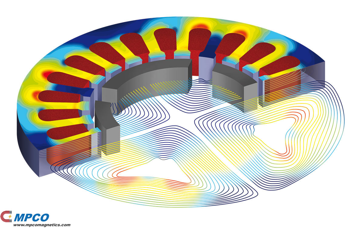 Magnetizing System for Permanent Magnets
