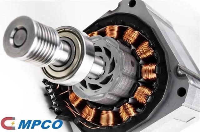 Permanent magnet induction motors