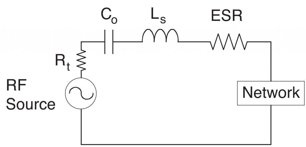 Atc Capacitor Models
