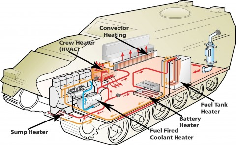 automotive hvac diagram gibson sg pickup wiring systems vehicle pictures
