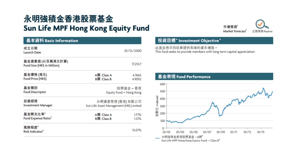 強積金策略交流#3 – 永明的香港股票基金會否失去以往的長勝光環?