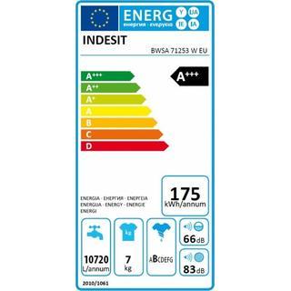 Image result for Indesit Innex BWSA71253W EU