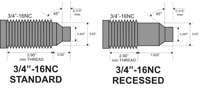 """3/4""""-16 UNF Extruded Rupture Disks for Polymer Processing"""