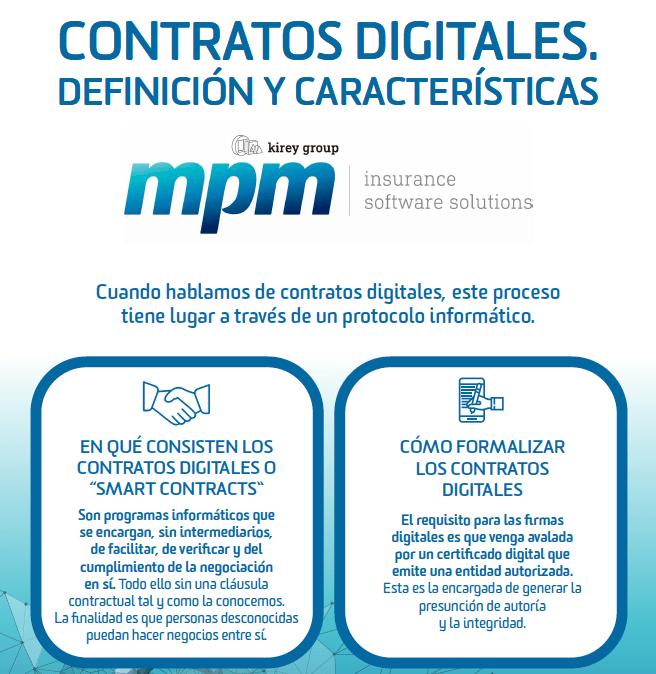 Infografia Contratos Digitales