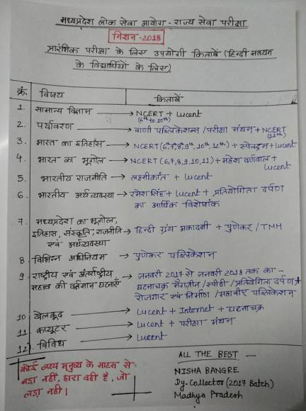 MPPSC Book-list for Hindi Medium Aspirants