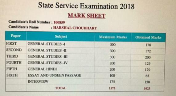 Harshal Choudhary Mark-Sheet