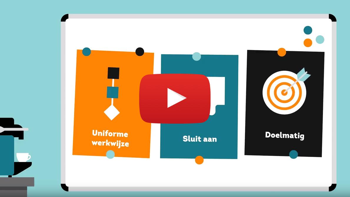 Ontdek wat Mproof kan betekenen om uw serviceorganisatie en ITSM processen te verbeteren.