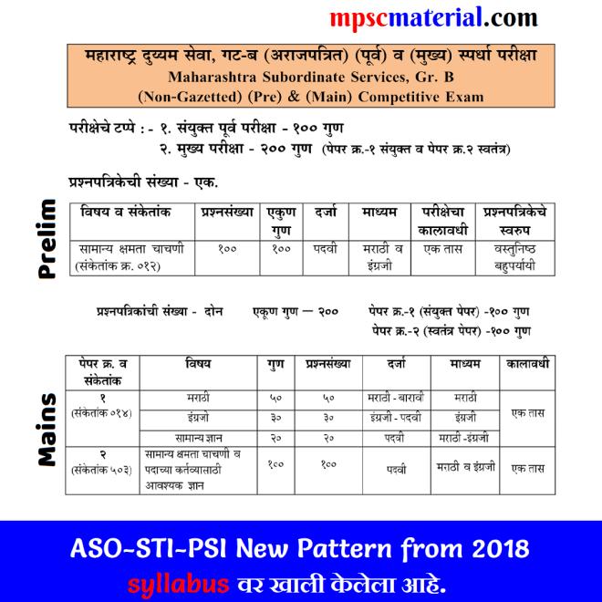 mpsc subordinate services pattern
