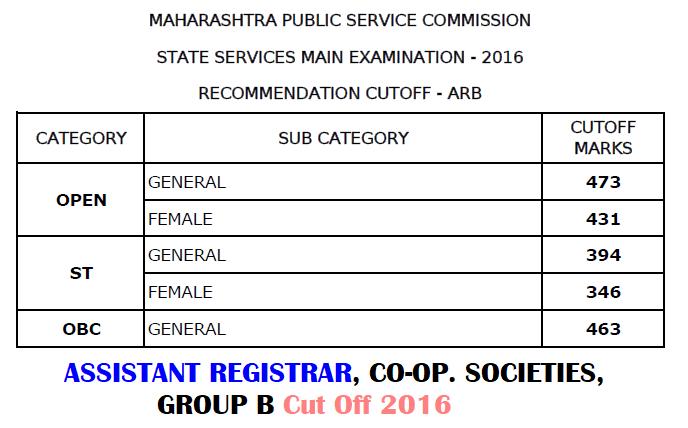 MPSC ARCS Cut Off 2016