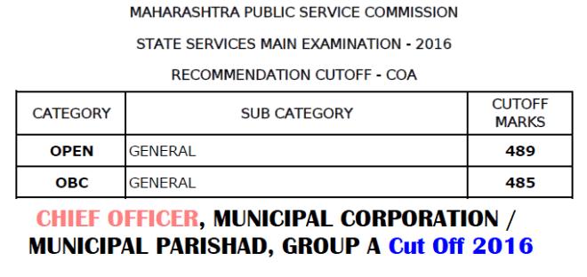 MPSC COA Cut Off 2016