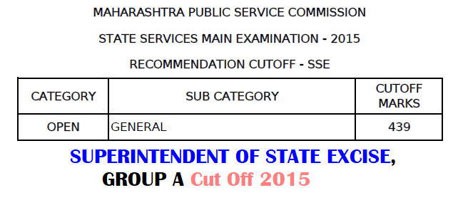 MPSC SSE Cut Off 2015