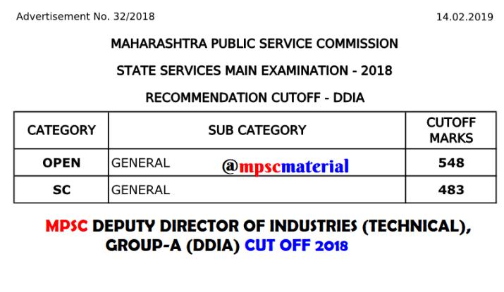 MPSC CUT OFF 2018