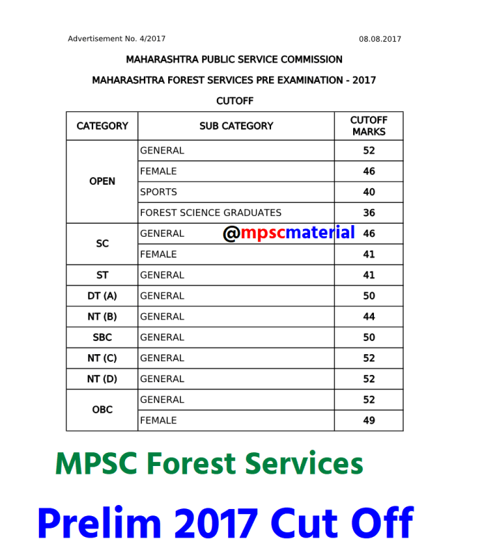MPSC Forest Prelim 2017 Cut Off