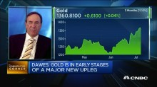 gold - barry dawes on cnbc