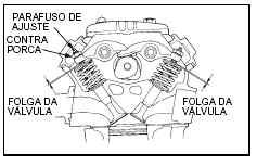 Manual de Mecanica Moto Honda