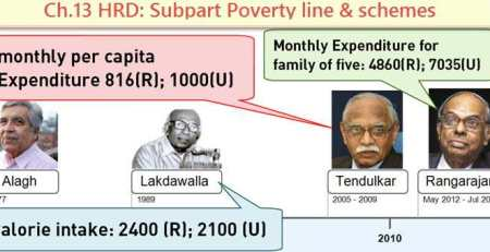 Cover Ch13 Poverty line schemes