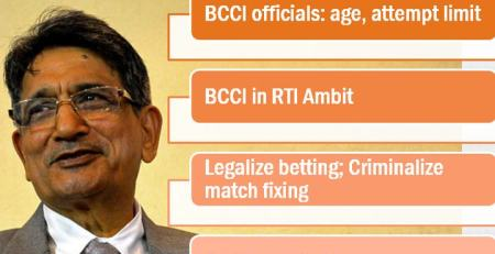 Justice Lodha Committee BCCI IPL