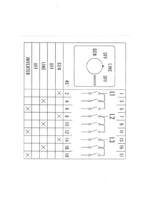 Universal Changeover Switch|Manual Generator|3PDT Center OFF|Rotary Cam| RV Transfer Swith