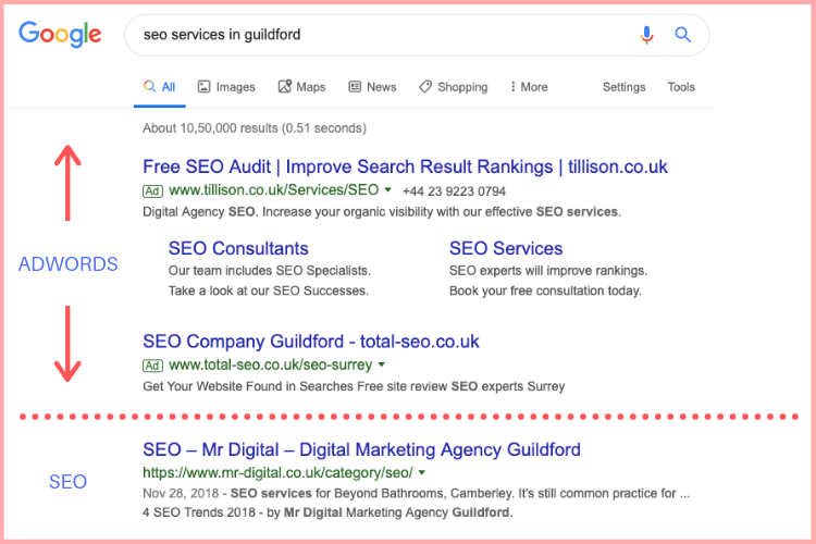 PPC vs SEO screenshot