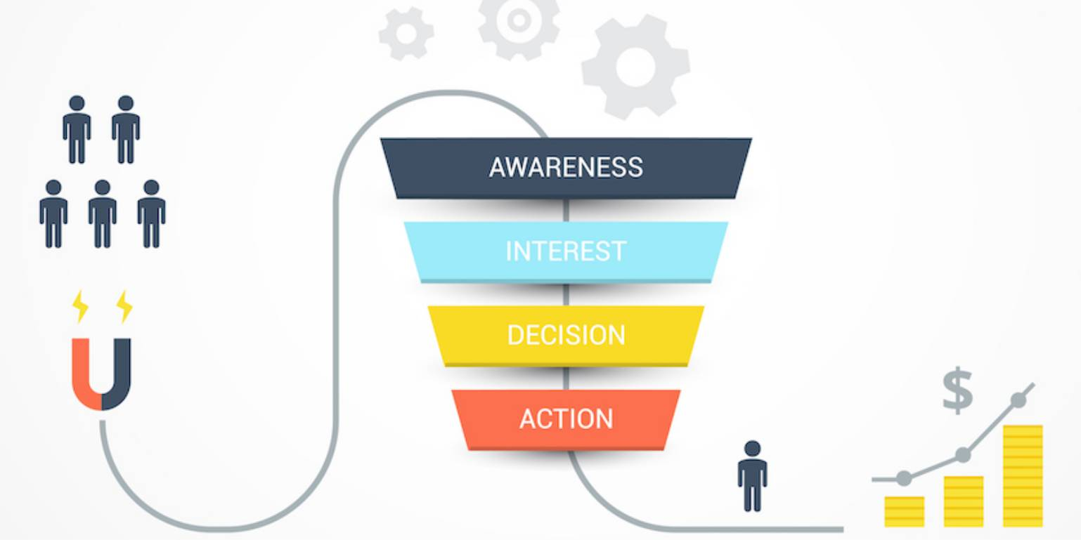 How Big Brands Can Make The Most Of Sales Funnels