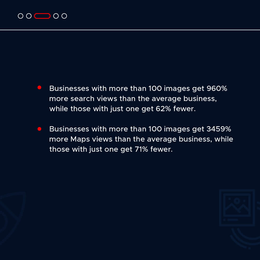Google My Business Photos and Search Performance