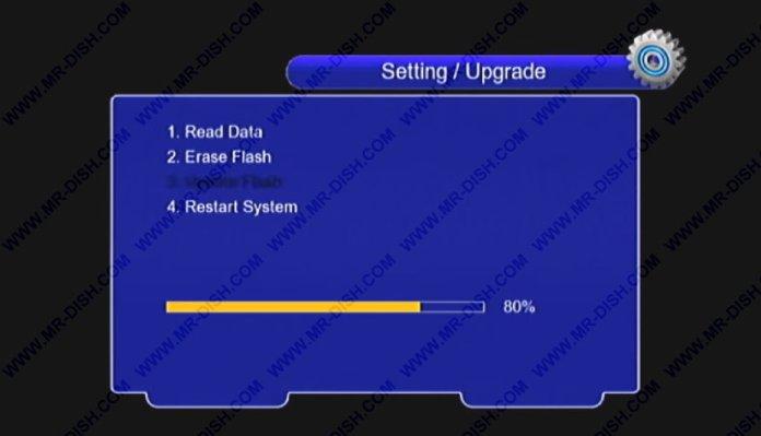 USB Upgrade Multimedia Receiver