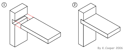 Book Of Woodworking Joints Diagrams In Australia By Emily