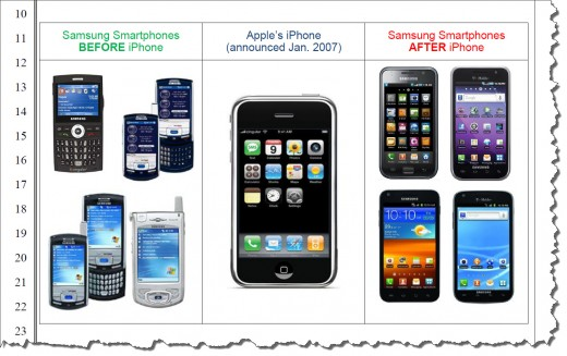 Apple: Samsung-Smartphones before and after the iPhone (2007)