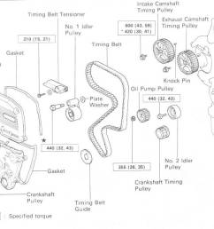 how to do the sw20 3s gte timing belt rh mr2 com [ 1058 x 744 Pixel ]