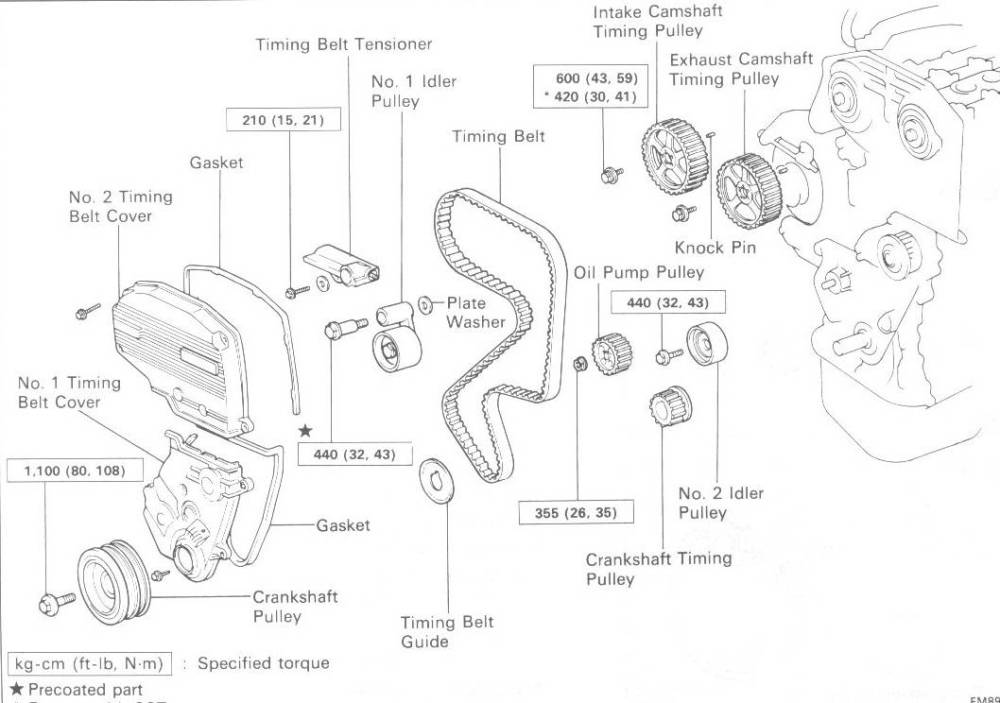 medium resolution of how to do the sw20 3s gte timing belt rh mr2 com