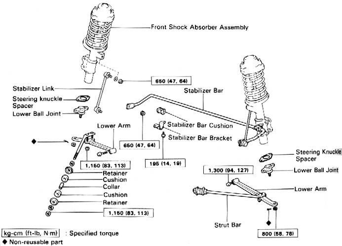 91 toyota mr2 fuse box diagram